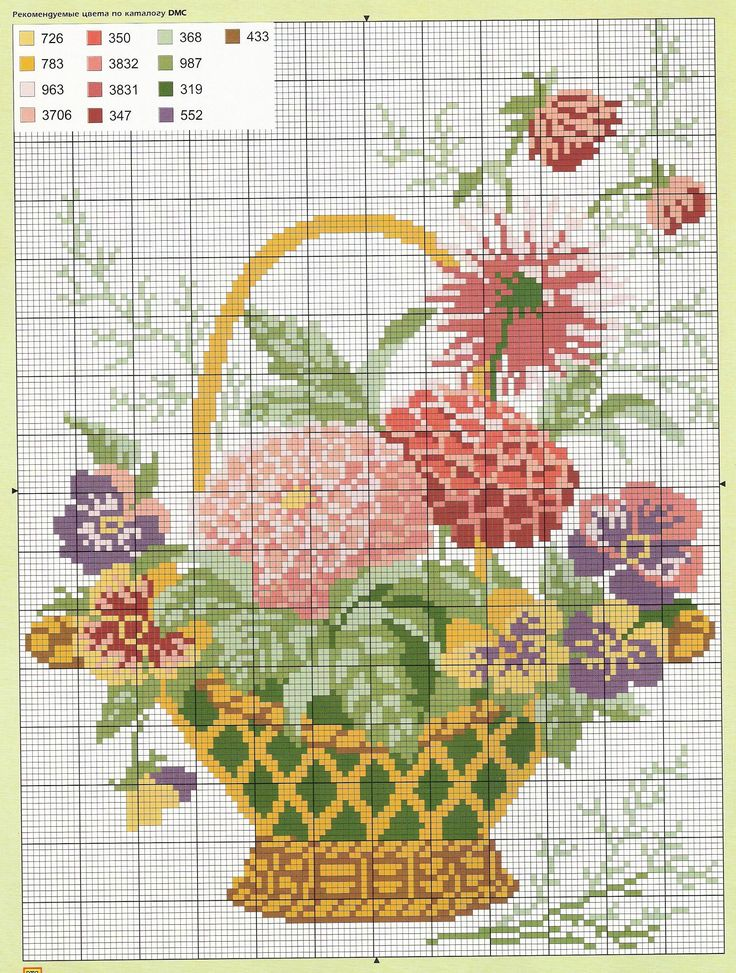 Point de croix -cross stitch ❤️✼❤️✼