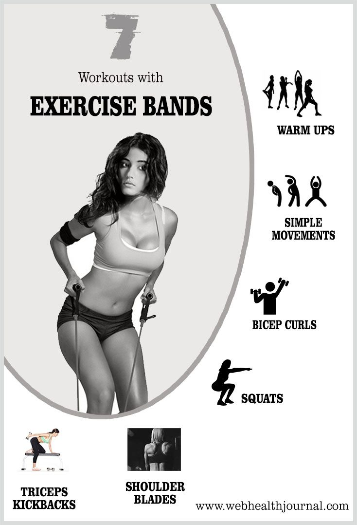 Many fitness trainers incorporate exercise bands in their routine. This band is a portable and inexpensive tool to increase the core strength.  #fitness #exercise #fitness_tips  #workouts #fitness_exercise #health_fitness #workout_plans