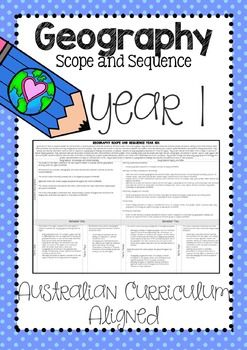 Geography Scope and Sequence EDITABLE!Australian Curriculum Scope and Sequence for Geography.I've put the Australian Curriculum content into this easy to read template with a suggested term by term focus to ensure all areas of teaching are covered.PDF and word so that you can modify to suit your school!Australian Curriculum materials have been used in this program.