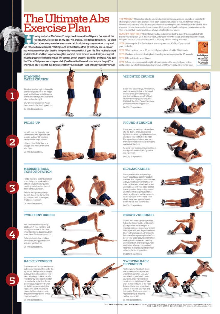 Best Exercises Targeting Each Muscle Group Of The Body: The Ultimate Ab Workout For Men