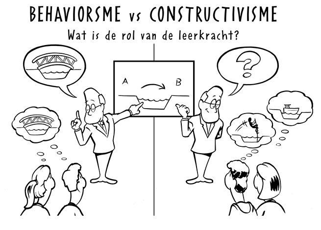 Behaviorisme vs constructivisme in de toekomstige rol van de leerkracht.
