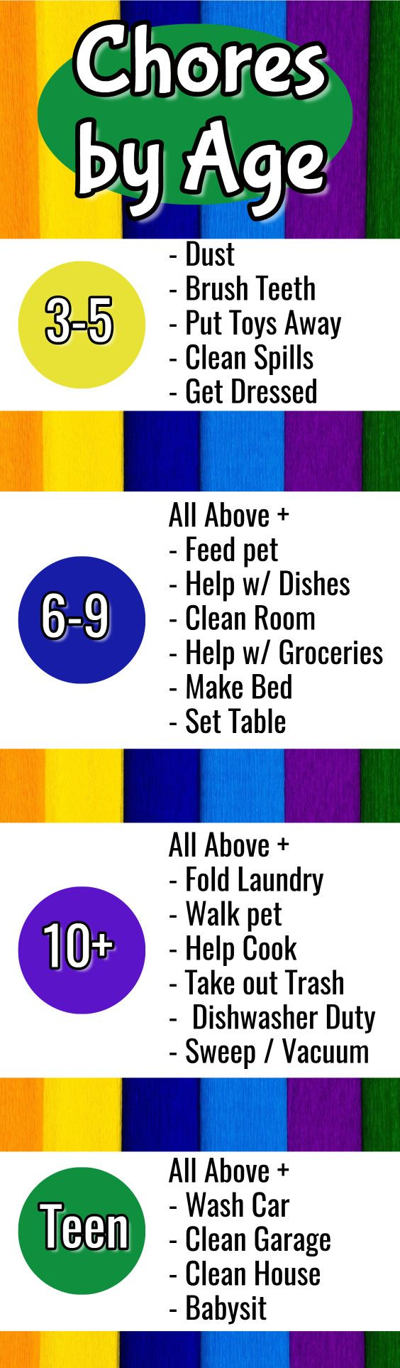 When making a chore chart for your child, it's important to know what chores kids can do by age.  This checklist helps you figure out what chores to put on your chore charts for your family.