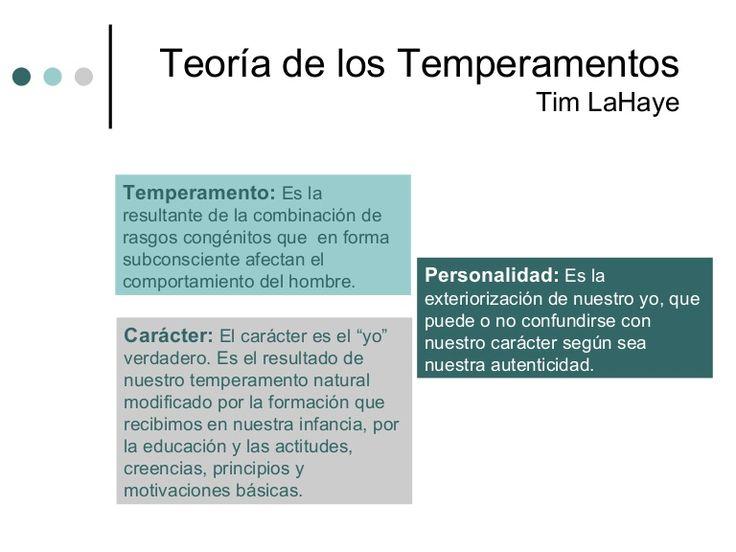 Teoria de los temperamentos by elvaregina via slideshare