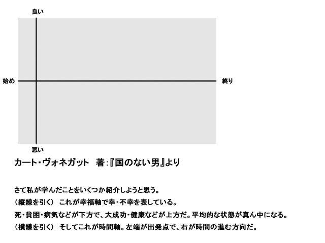 【112】構図に関する【漫画アシスタントテクニック】 [30]