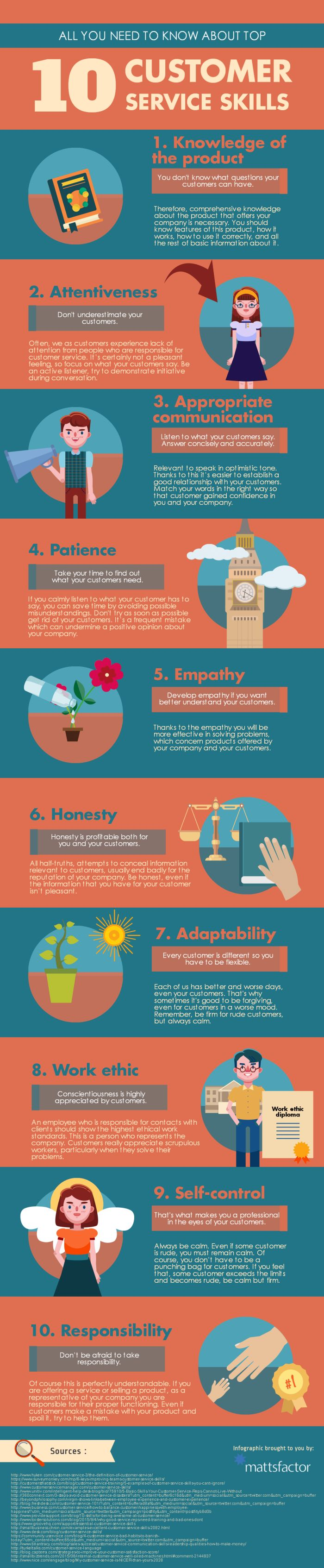 All You Need To Know About Top 10 Customer Service Skills #Infographic ~ Visualistan