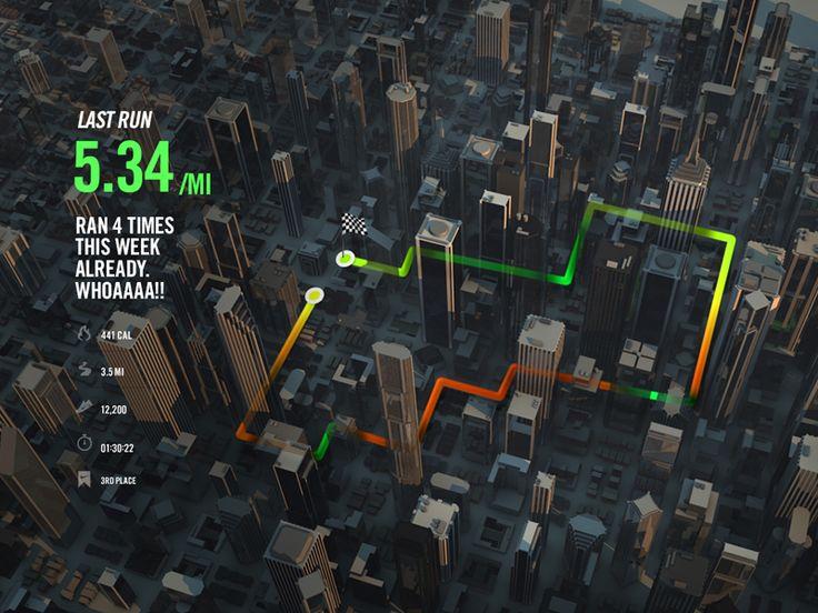 Run Data Exploration by Ray Sison