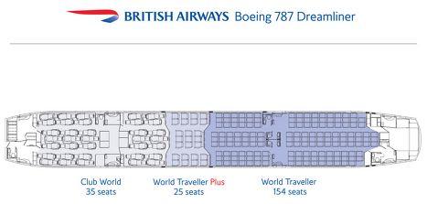 British 787