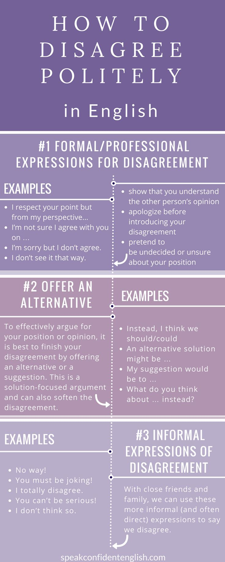 Business English. Exactly what you need for those disagreements at work! Get the full lesson at:  http://www.speakconfidentenglish.com/disagree-in-english/?utm_campaign=coschedule&utm_source=pinterest&utm_medium=Speak%20Confident%20English%20%7C%20English%20Fluency%20Trainer&utm_content=How%20to%20Disagree%20Politely%20in%20English