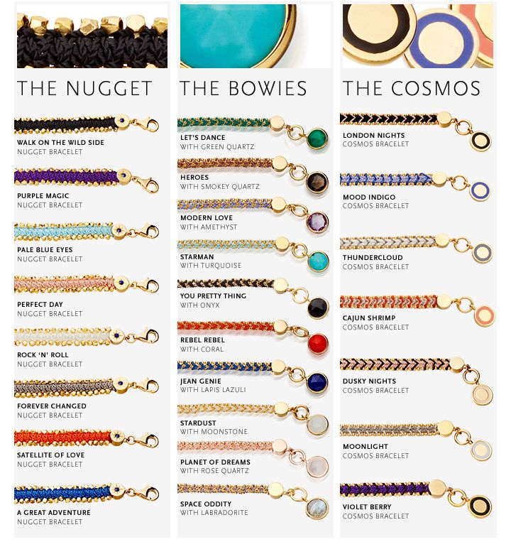 1000 ideas about bracelets with meaning on