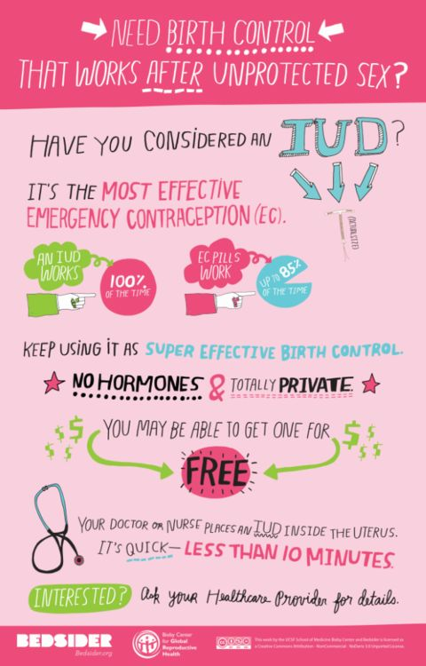 Can you have unprotected sex while on birth control photos 92