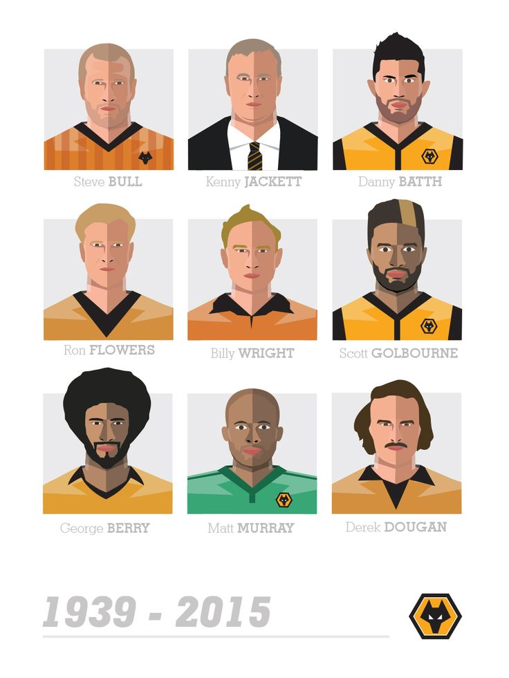 Wolverhampton Wanderers F.C players from the 1930's to 2015