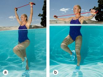 Pin By Marlene Wilson On Fitness Pool Workout Workout Exercise