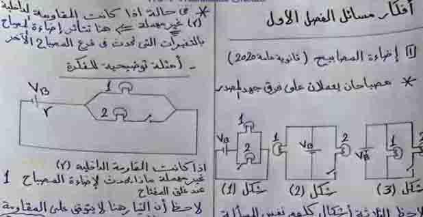15 ورقه تلخيص افكار مسائل الفيزياء للصف الثالث الثانوي 2021 1 J Bullet Journal Person