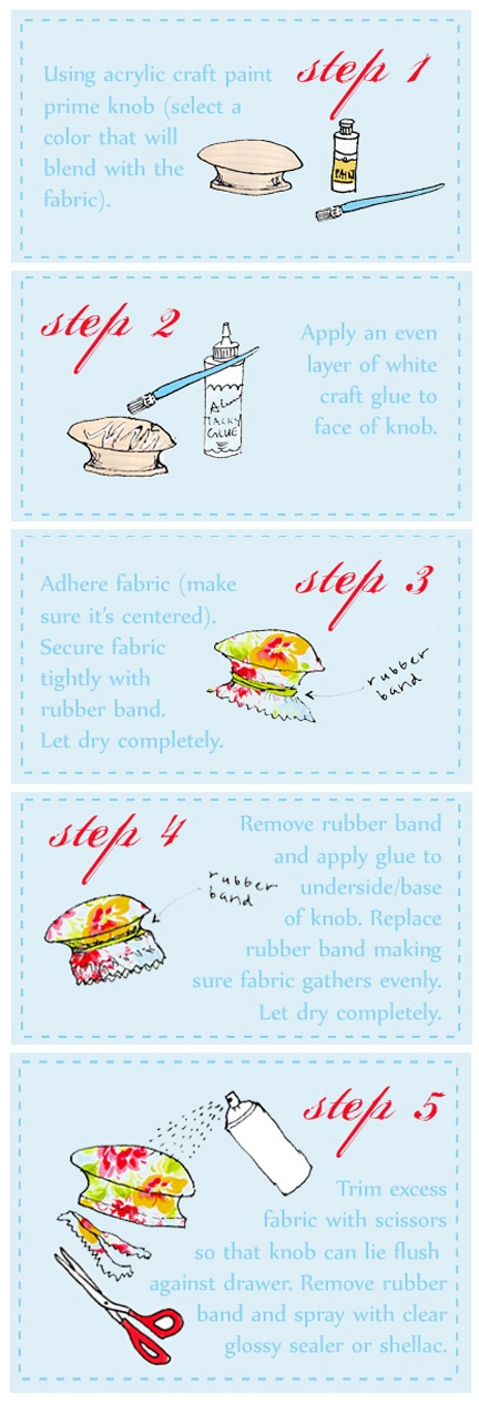 DIY Fabric-Covered Knobs instructions