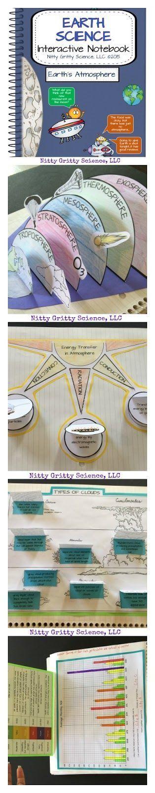 Recursos para el aula: Cuadernos interactivos {Qué, Cómo y Por qué}