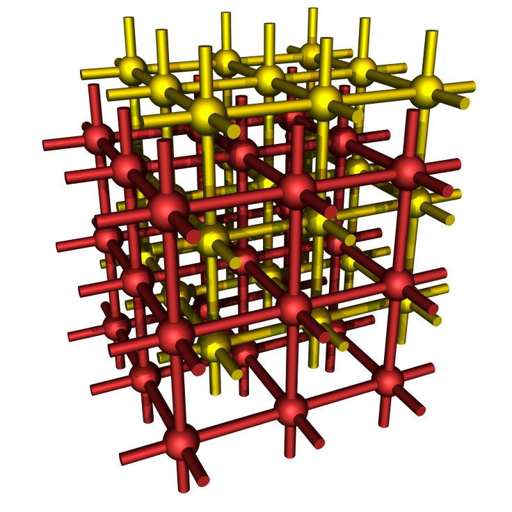 Walls and Connections – The Inner Frame  Let's increase the complexity by adding another copy of the same configuration, shifted by 1/2 of a unit step in all coordinate directions. This is sometimes called the body-centered cubical Bravais lattice