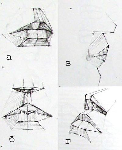Как правильно рисовать рисовать губы карандашом