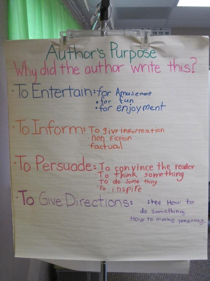 Purpose of writing