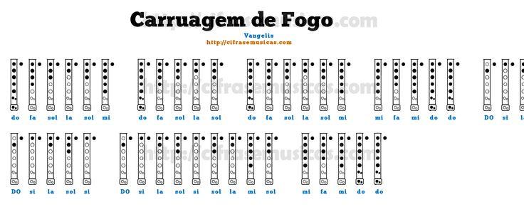 Cifra Carruagem de Fogo - Vangelis para Flauta Doce