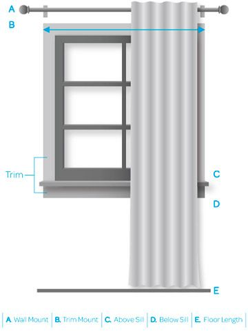 Curtainworks.com - How to measure curtains to fit your windows properly.