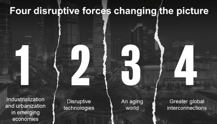Four Forces Are Upending Everything You Thought You Knew