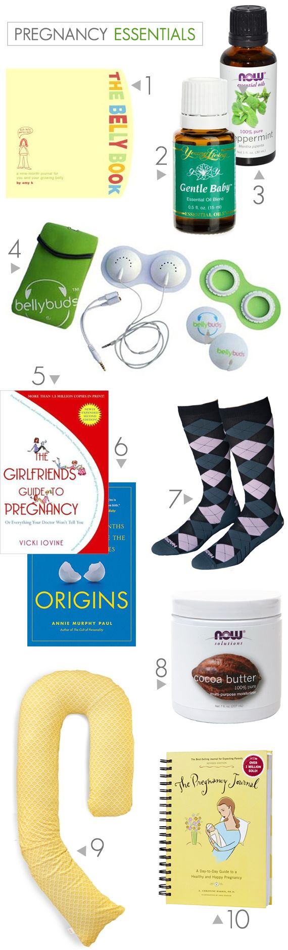 10 Pregnancy Essentials // Bubby and Bean
