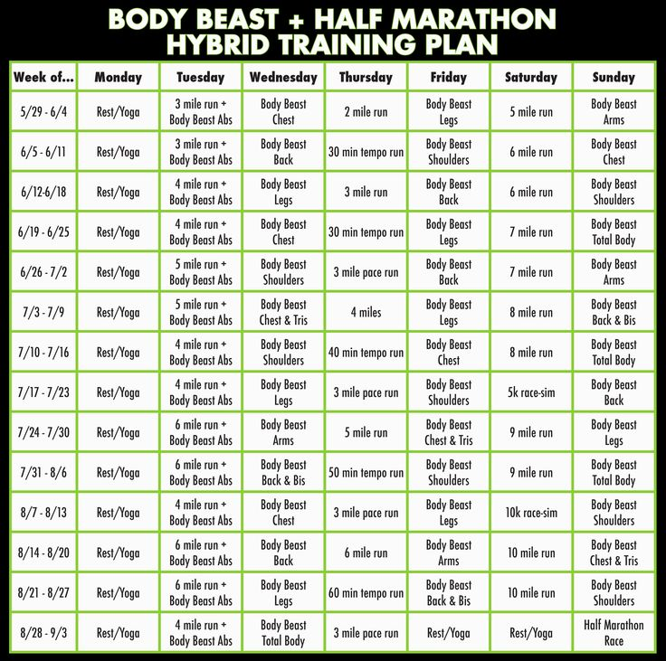 Body Beast + Half Marathon Hybrid Training Plan