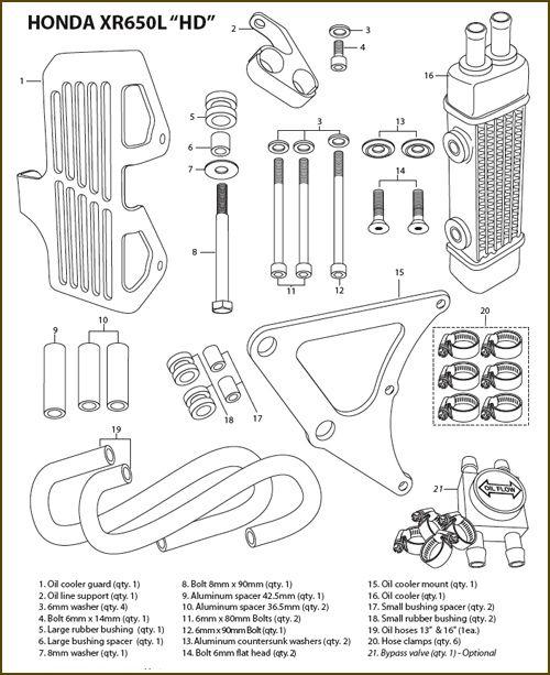 Honda XR600 Oil Cooler Kit
