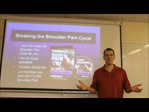 What Is The SR3 Method - Fix My Shoulder Pain