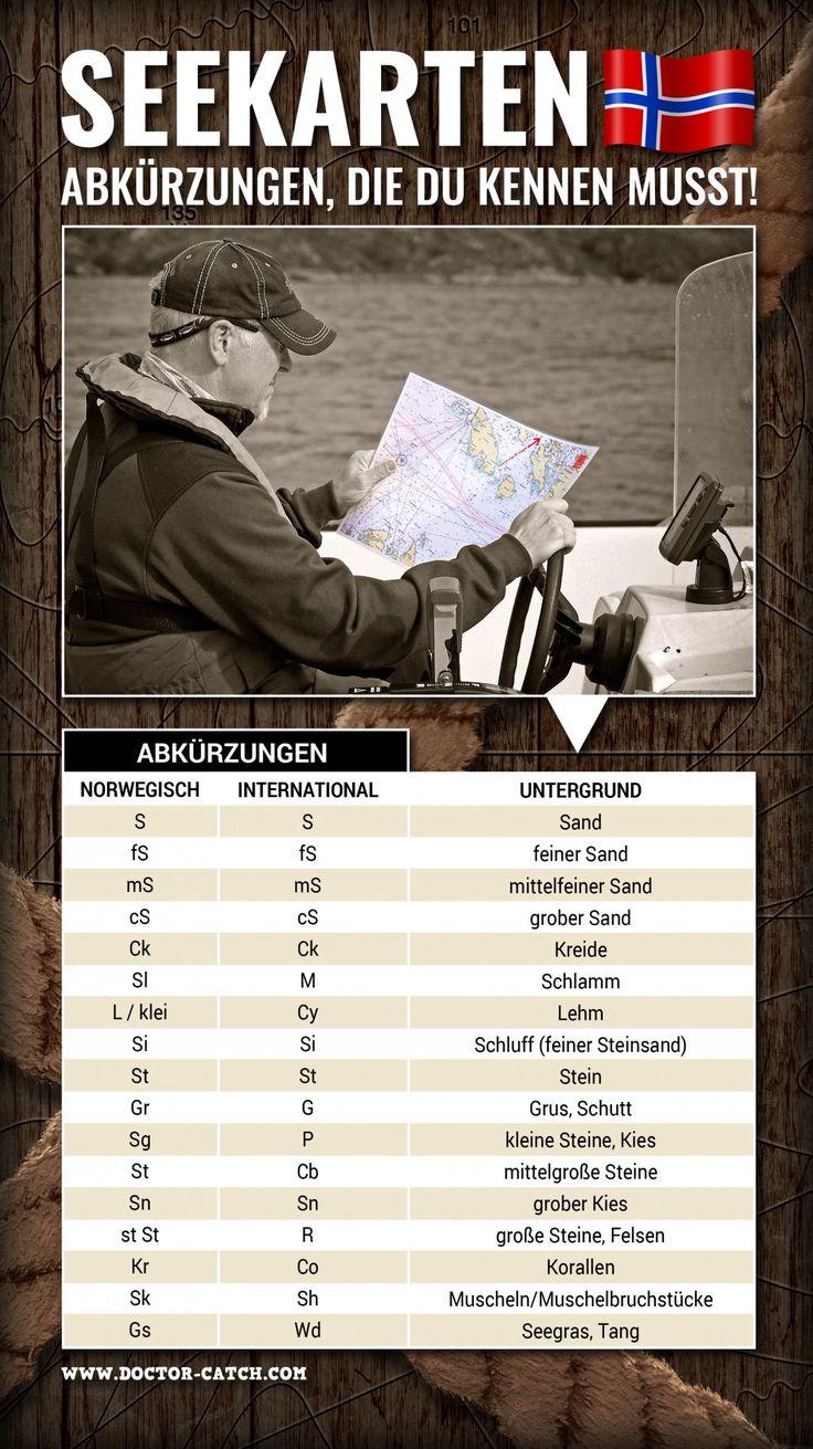 Abkürzungen in Seekarten für Angler | -Seachart abbreviations for anglers