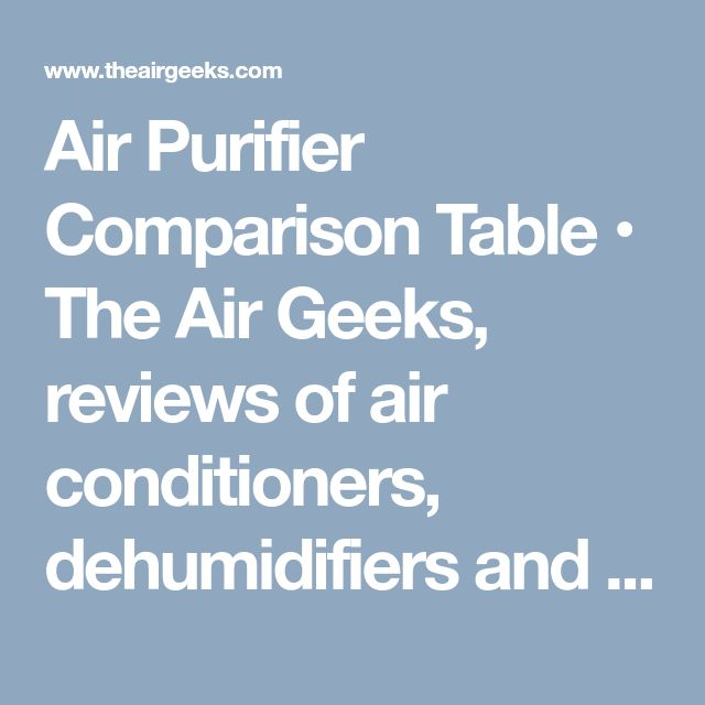 Air Purifier Comparison Table • The Air Geeks, reviews of air conditioners, dehumidifiers and air purifiers.