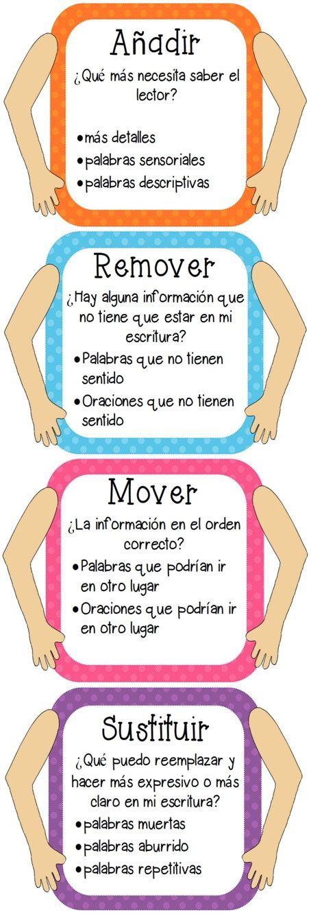 ARMS posters for revising from the Polka Dot Design Writing Resource. All my TPT products are available in custom colors, designs, and Spanish. Send requests to erf8518@yahoo.com