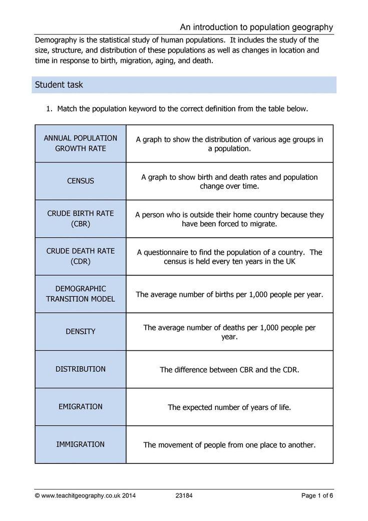 Human Population Growth Worksheet Ks3 Population | Free ...