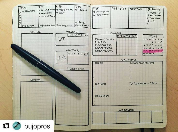 Weekly spread that has pretty much everything! You could always use the weight tracker square for a sleep tracker instead.  I'm digging the Capture section for collecting ideas, reading material, websites to review, reading material and shopping.. @bujopros #bulletjournalcollection