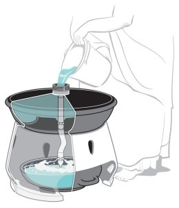 Best Inventions of the Year 2012 | Eliodomestico Solar Water Distiller | TIME.com
