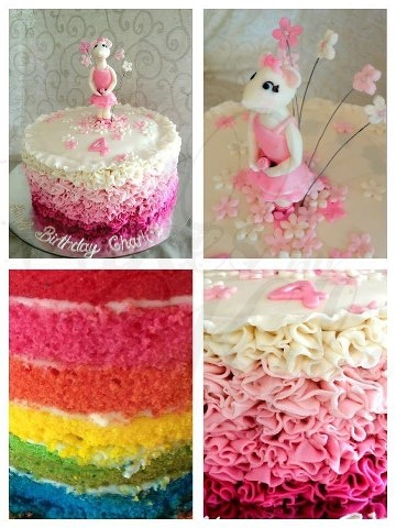 Gosford Cake Decorating