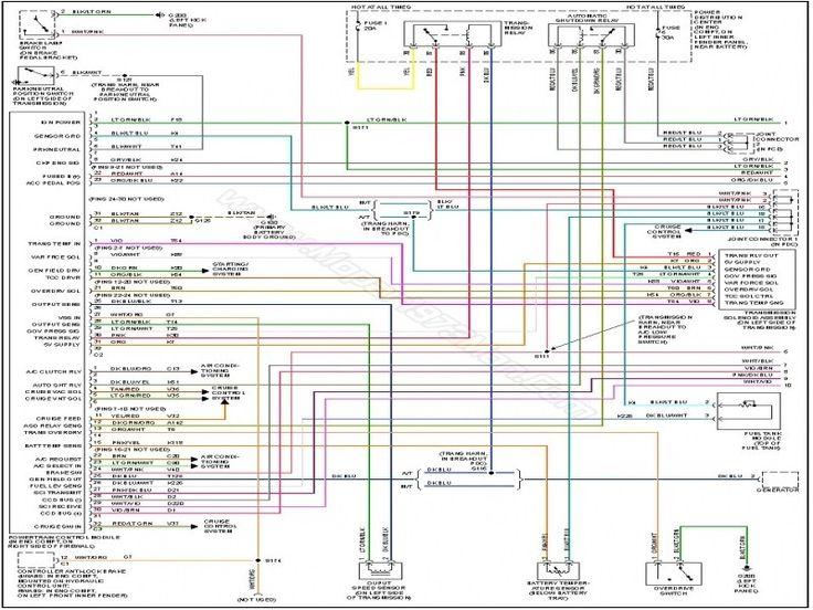 wiring diagram for 2001 dodge ram 2500 – readingrat - wiring forums   dodge  ram 2500, dodge ram, dodge ram 1500  pinterest