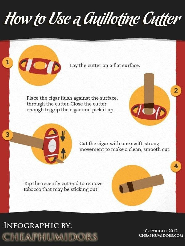 INFOGRAPHIC] Cigar Cutting 101 - How to Use a Guillotine Cutter ...