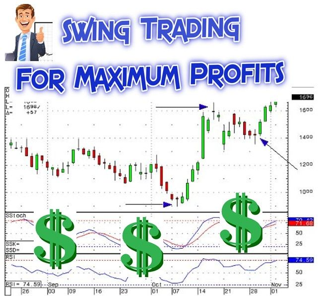 Stock Markets and Swing Trading A swing trade is one that is entered with the idea of profiting from the natural ebb and flow of a stock's daily movements.