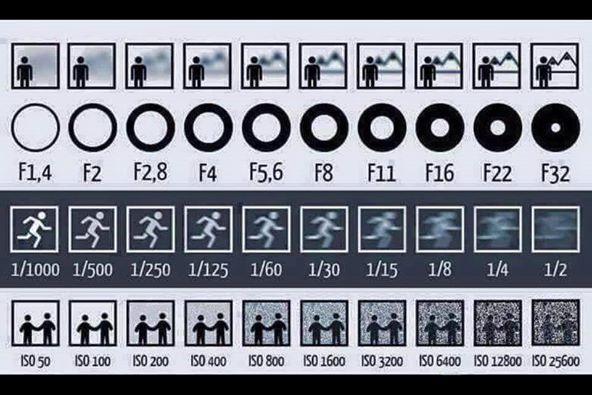 manual mode camera settings