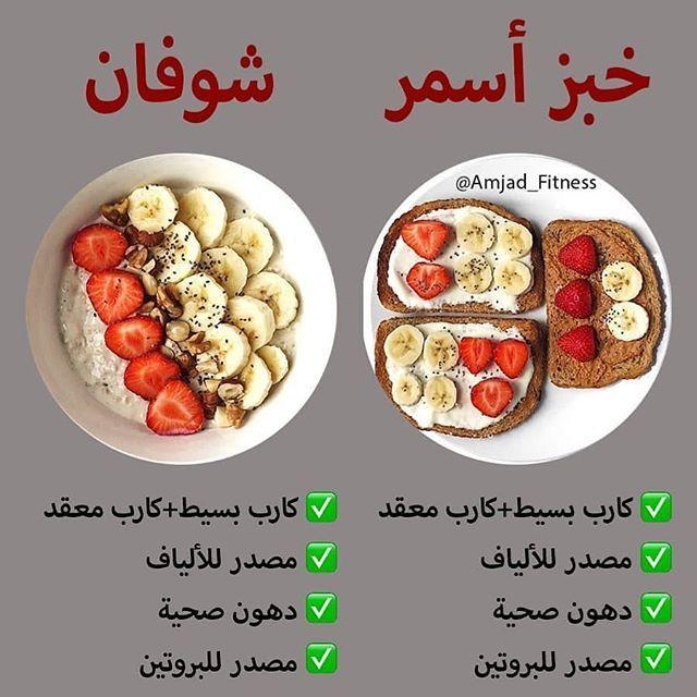 Reposted From Amjad Fitness Get Regrann تابعو الحساب Amjad Fitness ليصلكم كل جديد حسابي الثاني ا Healthy Herbs Yummy Food Dessert Health Food