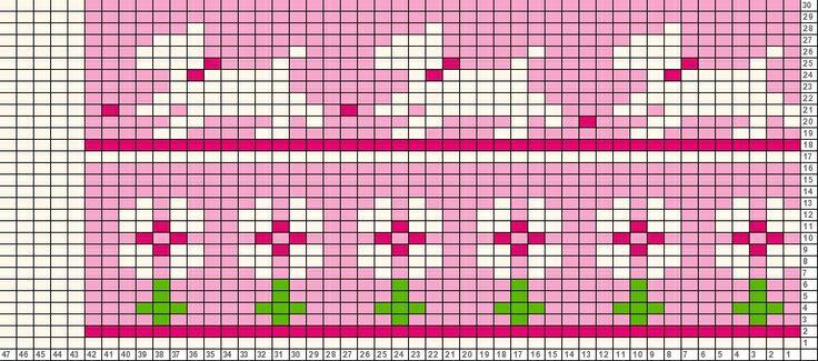Tricksy Knitter Charts