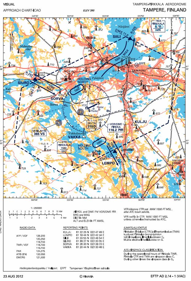 Visual Approach Chart for Tampere-Pirkkala (EFTP) airport.