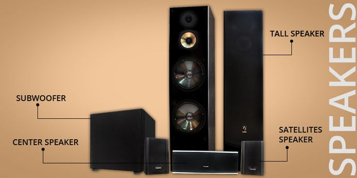 Looking for #highquality #speakers at the right price? Look no further. Check them out at Ooberpad: https://www.ooberpad.com/collections/speakers #audio #HomeTheaterSpeakers