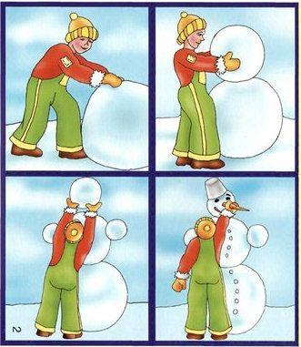 """Составь рассказ по картинкам """"Снеговик"""""""