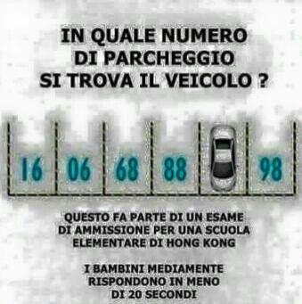 Numero del parcheggio