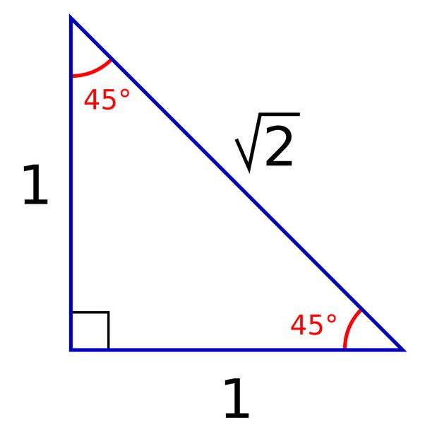 Image result for area of unit circle pictures