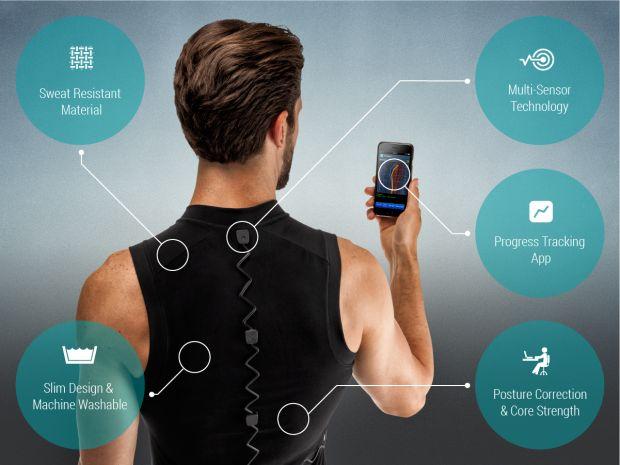 Make good posture a habit and reduce your back pain with TruPosture!   Mit Crowdfunding kann man auf demokratische Art Gelder für die eigene Community sammeln. Mach mit und unterstütze noch heute ein Projekt!