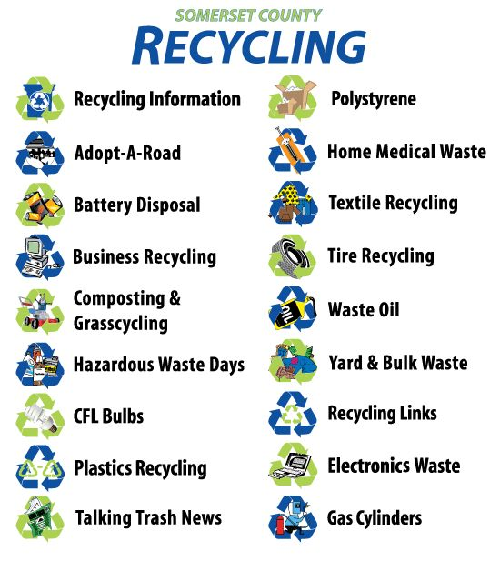 why recycling should be mandatory Get an answer for 'should recycling be mandatoryyes, as it saves the earth' and find homework help for other social sciences questions at enotes.