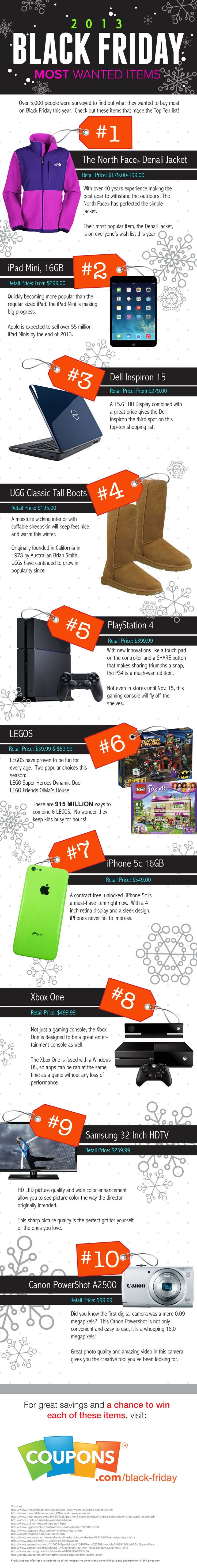 Black Friday 2013 Infographic: Most Wanted Items - Coupons.com Blog